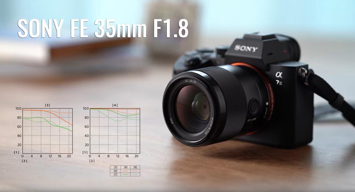 Sony-35mm-f1_8